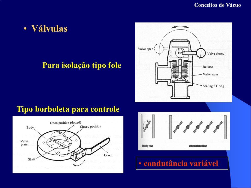 Conceitos de Vácuo VálvulasVálvulas Para isolação tipo fole condutância variável Tipo borboleta para controle