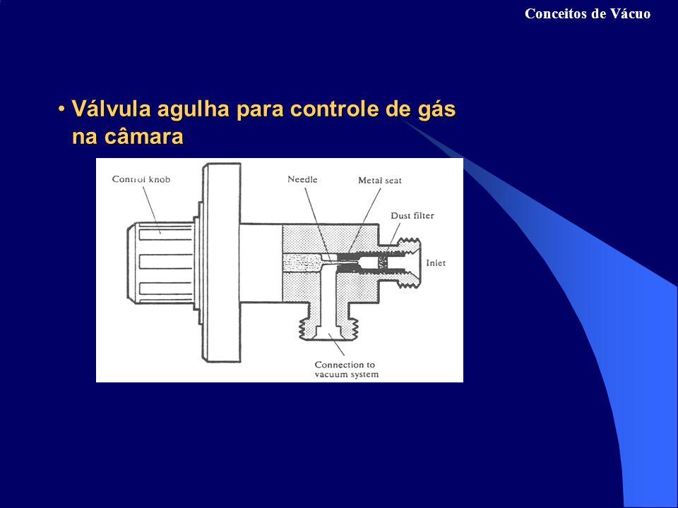 Válvula agulha para controle de gás na câmaraVálvula agulha para controle de gás na câmara Conceitos de Vácuo