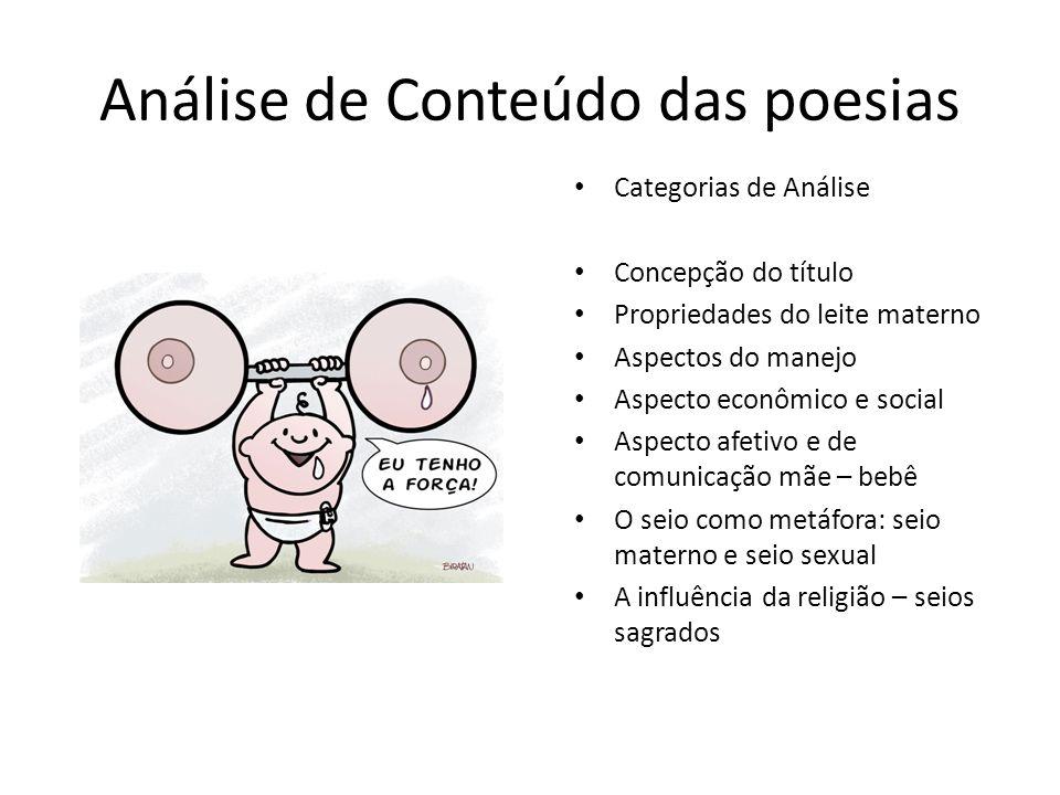 Análise de Conteúdo das poesias Categorias de Análise Concepção do título Propriedades do leite materno Aspectos do manejo Aspecto econômico e social