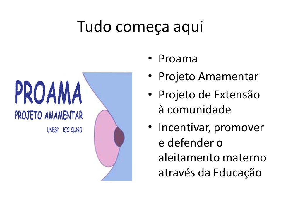 Tudo começa aqui Proama Projeto Amamentar Projeto de Extensão à comunidade Incentivar, promover e defender o aleitamento materno através da Educação