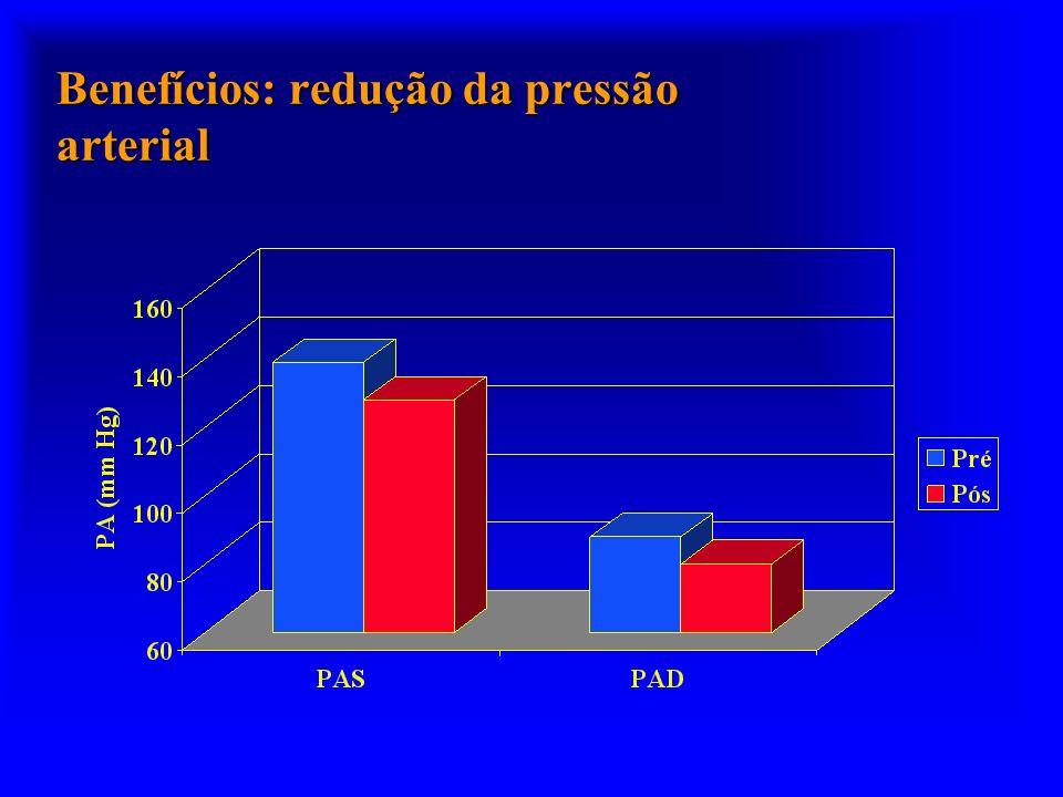 Benefícios: redução da pressão arterial