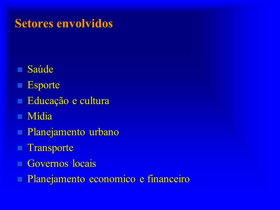 Setores envolvidos n Saúde n Esporte n Educação e cultura n Mídia n Planejamento urbano n Transporte n Governos locais n Planejamento economico e financeiro