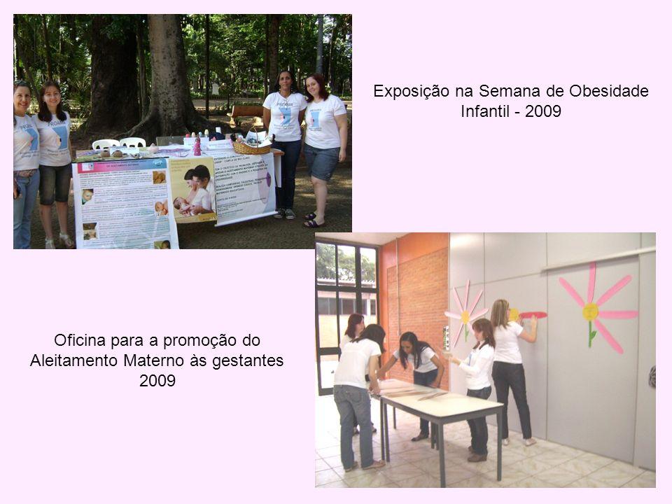 Exposição na Semana de Obesidade Infantil - 2009 Oficina para a promoção do Aleitamento Materno às gestantes 2009