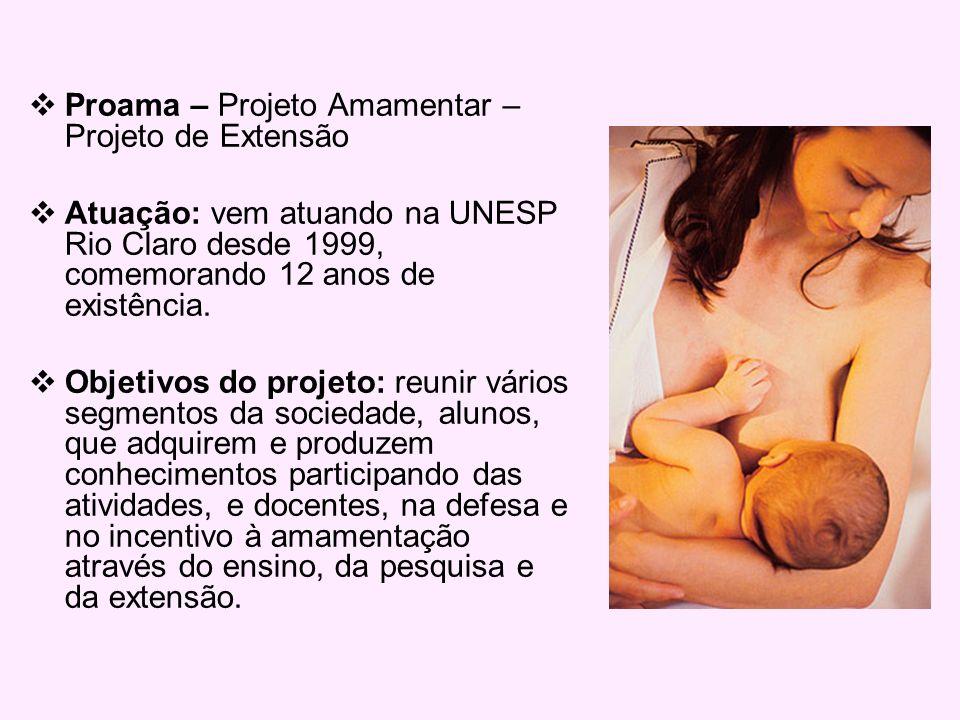Proama – Projeto Amamentar – Projeto de Extensão Atuação: vem atuando na UNESP Rio Claro desde 1999, comemorando 12 anos de existência.