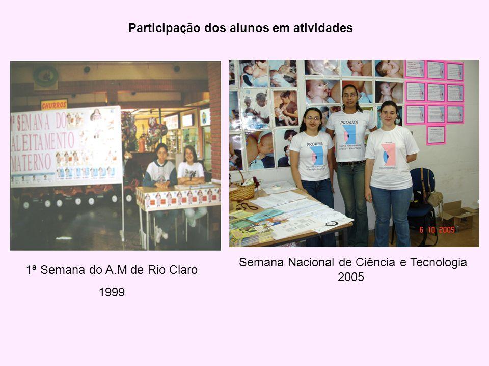 Participação dos alunos em atividades 1ª Semana do A.M de Rio Claro 1999 Semana Nacional de Ciência e Tecnologia 2005