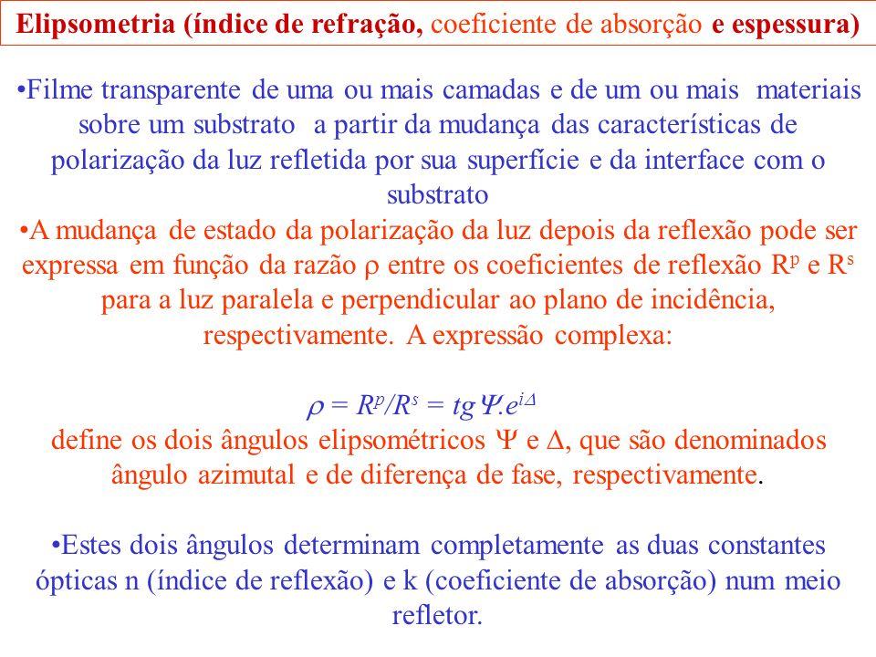 Elipsometria (índice de refração, coeficiente de absorção e espessura) Filme transparente de uma ou mais camadas e de um ou mais materiais sobre um substrato a partir da mudança das características de polarização da luz refletida por sua superfície A mudança de estado da polarização da luz depois da reflexão pode ser expressa em função da razão entre os coeficientes de reflexão R p e R s para a luz paralela e perpendicular ao plano de incidência, respectivamente.