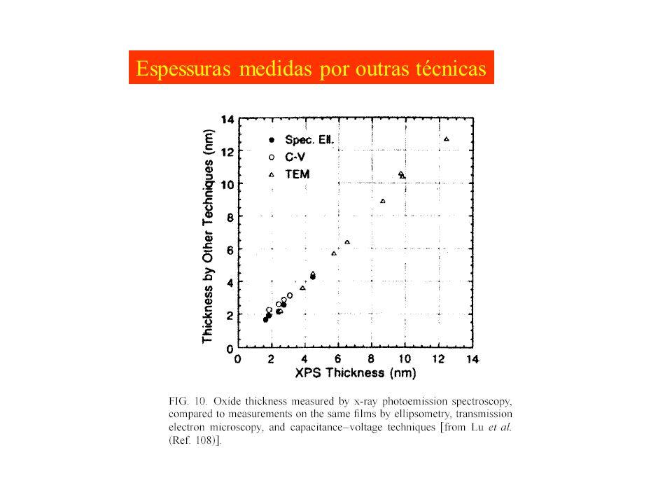 ELIPSOMETRIA ESPESSURA E ÍNDICE DE REFRAÇÃO DE Si -POLI