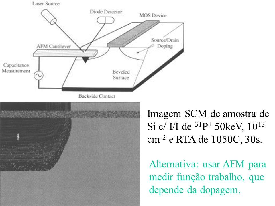 Imagem SCM de amostra de Si c/ I/I de 31 P + 50keV, 10 13 cm -2 e RTA de 1050C, 30s.