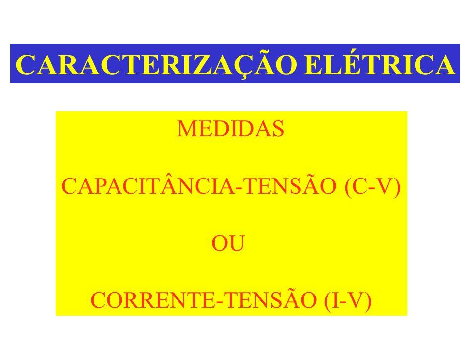 cargas móveis no óxido (Q M ) - íons alcalinos V FB CAPACITOR MOS METAL ÓXIDO SILÍCIO CARACTERIZAÇÃO DE FILMES FINOS