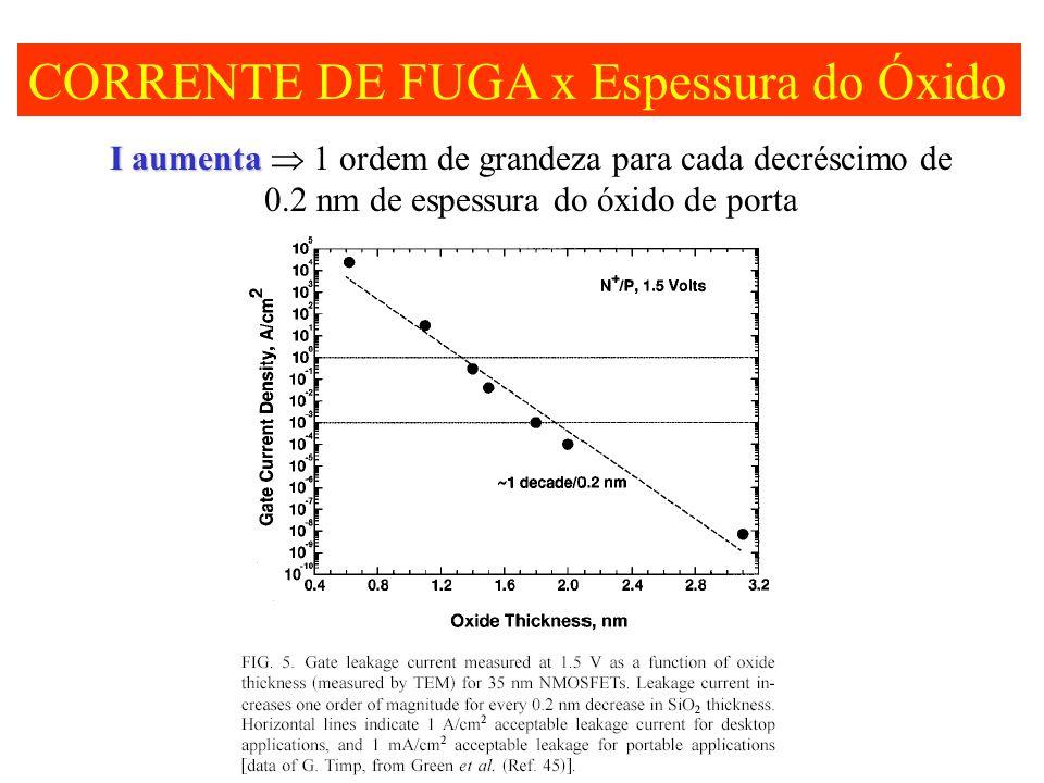 CARACTERIZAÇÃO FÍSICA PERFILOMETRIA MICROSCOPIA ELETRÔNICA DE VARREDURA (SEM) MICROSCOPIA ELETRÔNICA POR TRANSMISSÃO (TEM) PADRÃO GRAVADO OU ESTRUTURA FORMADO NO SUBSTRATO