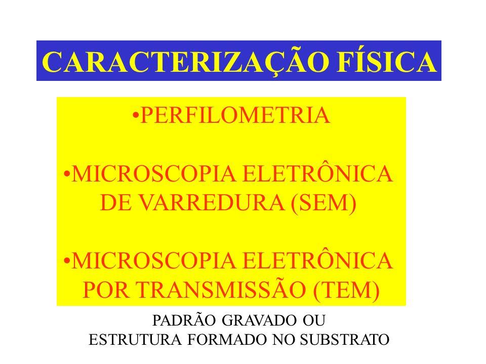CORROSÃO NA MICROELETRÔNICA DEFINIÇÃO DE PADRÕES