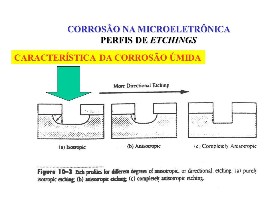 CORROSÃO NA MICROELETRÔNICA PERFIS DE ETCHINGS CARACTERÍSTICA DA CORROSÃO ÚMIDA CARACTERÍSTICA DA CORROSÃO SECA