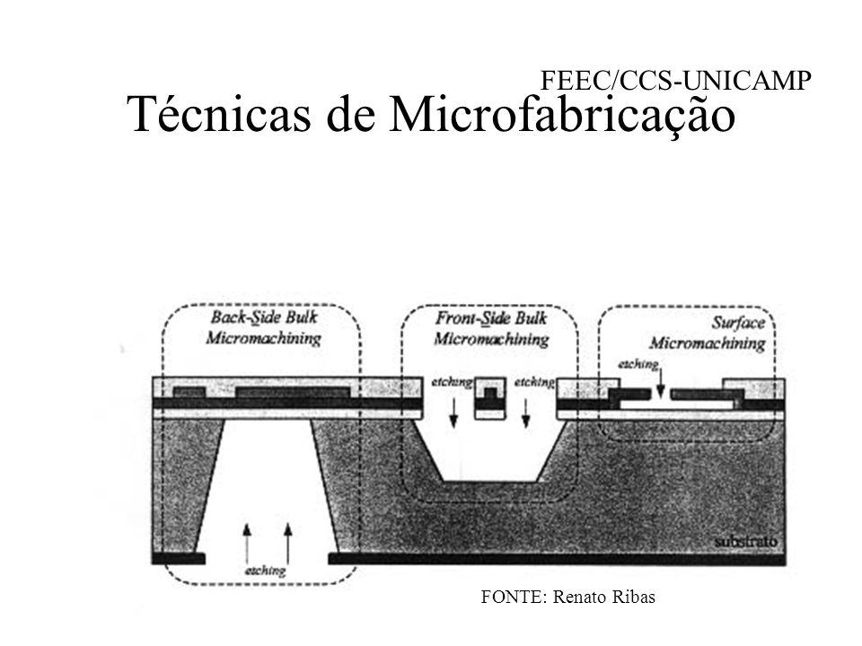 Técnicas de Microfabricação Remoção do substrato pela face anterior ou frontal ( front side micromachining); Remoção do substrato pela face posterior (back-side micromachining); Remoção de camadas sacrificiais da superficie do substrato (surface micromaching).