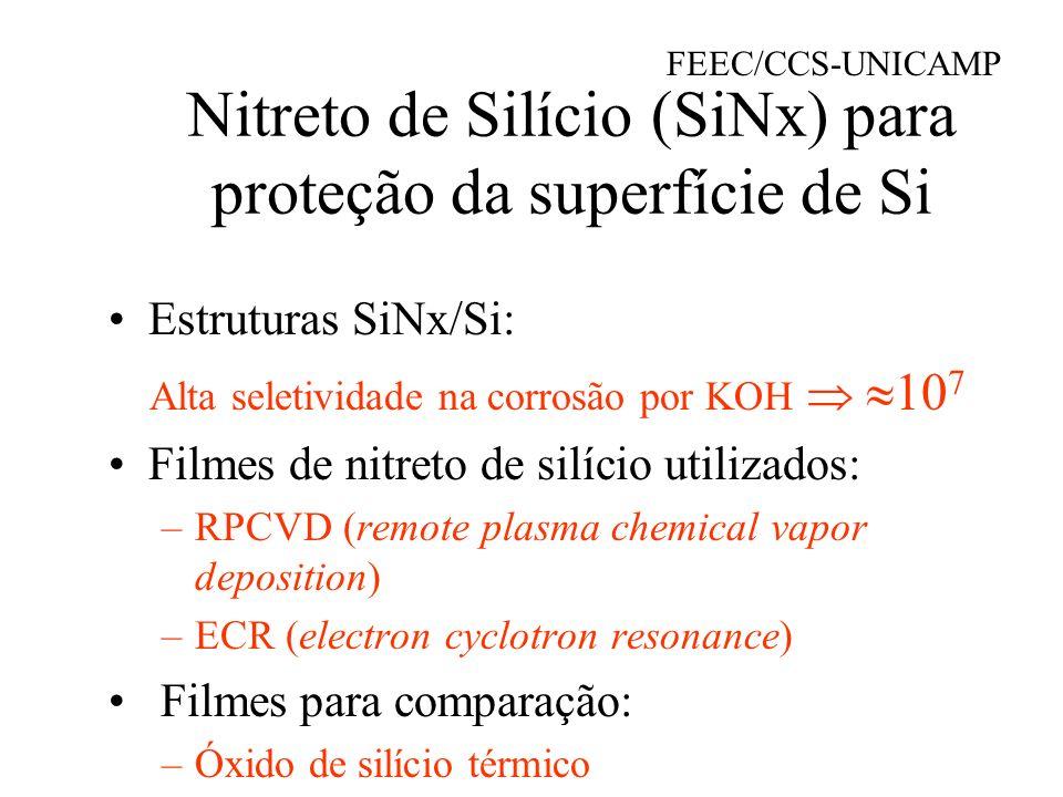 Fabricação/Estruturas Suspensas FEEC/CCS-UNICAMP LIMPEZA RCA - Si Si
