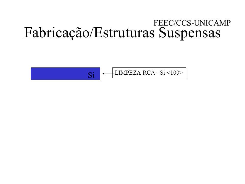 Fabricação/Estruturas Suspensas FEEC/CCS-UNICAMP LIMPEZA RCA - Si DEPOSIÇÃO (SiNxRPCVD, SiNxECR ou SiO 2 ECR) ou OXIDAÇÃO TÉRMICA (SiO 2 ) Si