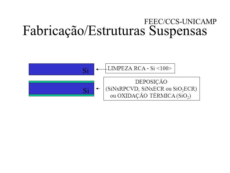 Fabricação/Estruturas Suspensas FEEC/CCS-UNICAMP LIMPEZA RCA - Si DEPOSIÇÃO (SiNxRPCVD, SiNxECR ou SiO 2 ECR) ou OXIDAÇÃO TÉRMICA (SiO 2 ) Si FOTOGRAVAÇÃO + DEPOSIÇÃO DE CERA DE ABELHA NA FACE INFERIOR Si