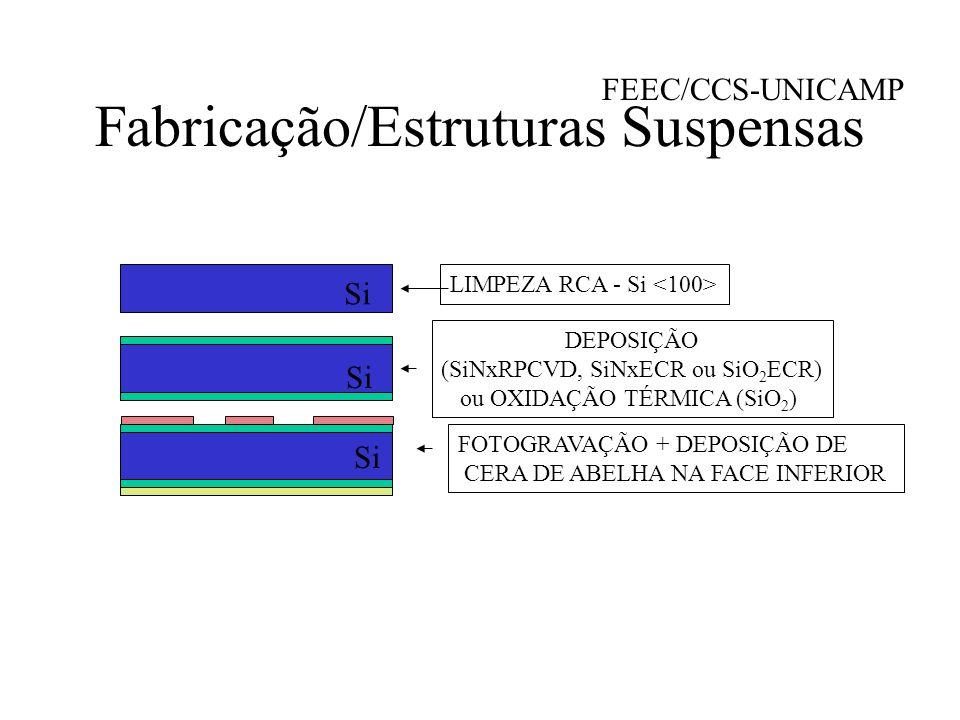 Fabricação/Estruturas Suspensas FEEC/CCS-UNICAMP LIMPEZA RCA - Si DEPOSIÇÃO (SiNxRPCVD, SiNxECR ou SiO 2 ECR) ou OXIDAÇÃO TÉRMICA (SiO 2 ) Si FOTOGRAVAÇÃO + DEPOSIÇÃO DE CERA DE ABELHA NA FACE INFERIOR Si CORROSÃO BHF DOS FILMES + REMOÇÃO DO FR + CERA