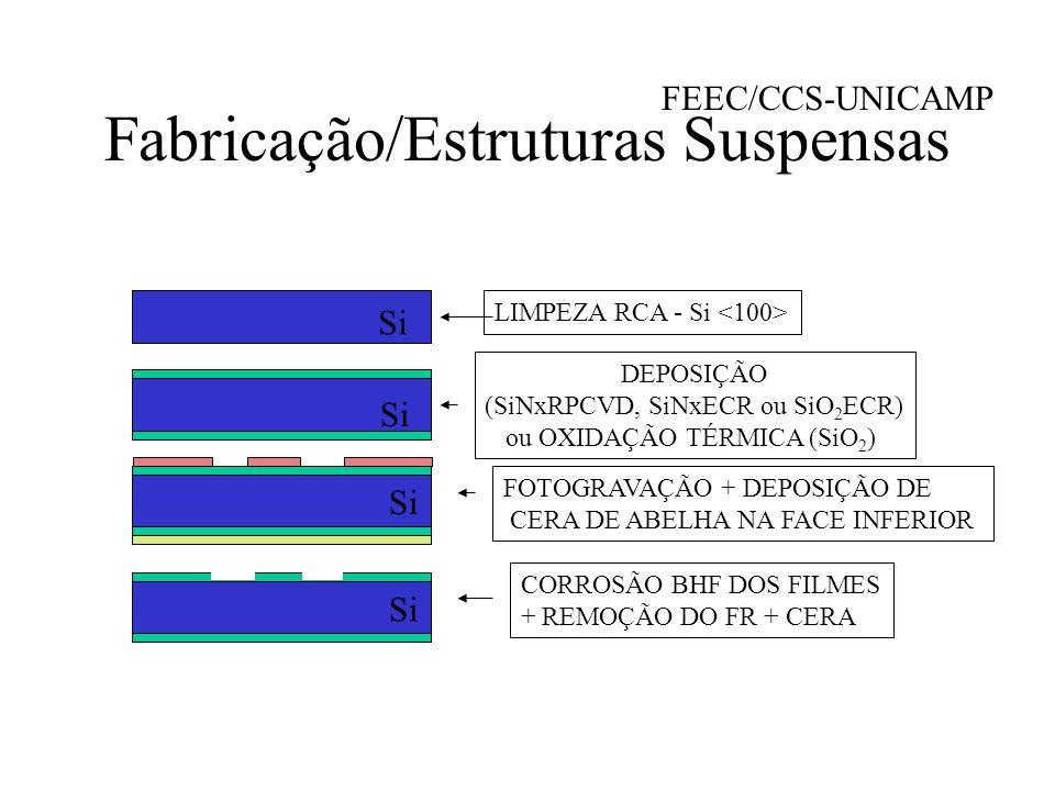 Fabricação/Estruturas Suspensas FEEC/CCS-UNICAMP LIMPEZA RCA - Si DEPOSIÇÃO (SiNxRPCVD, SiNxECR ou SiO 2 ECR) ou OXIDAÇÃO TÉRMICA (SiO 2 ) Si FOTOGRAVAÇÃO + DEPOSIÇÃO DE CERA DE ABELHA NA FACE INFERIOR Si CORROSÃO BHF DOS FILMES + REMOÇÃO DO FR + CERA CORROSÃO SOLUÇÃO KOH convencional ou em forno W