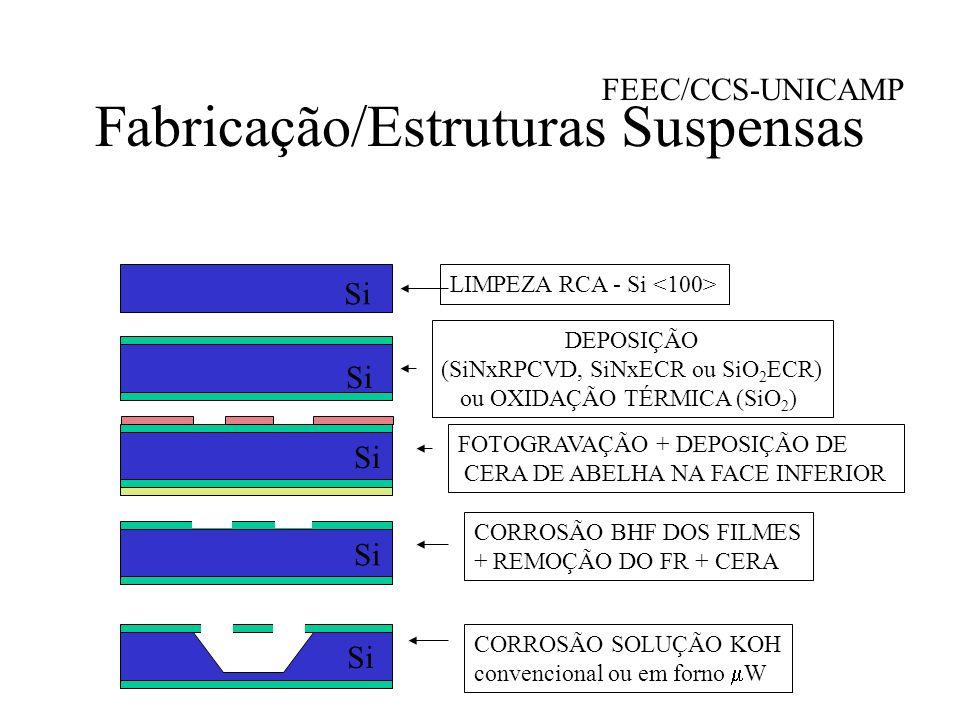 Corrosão Úmida Convencional Temperatura: 85°C Concentrações: 1M, 3M, 5M e 10M Tempo (min): 10, 30, 40, 50, 60, 75 e 90.