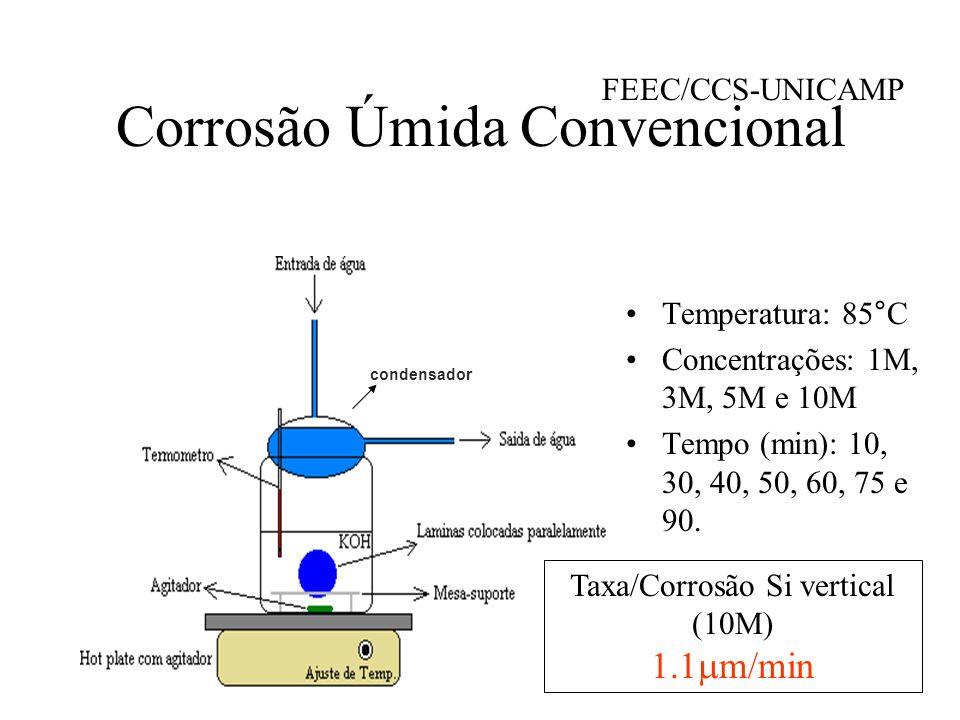 Corrosão Úmida em Forno W Temperatura: ambiente até 180°C Concentrações: 1M, 3M e 5M Tempo (min): 15 e 30.