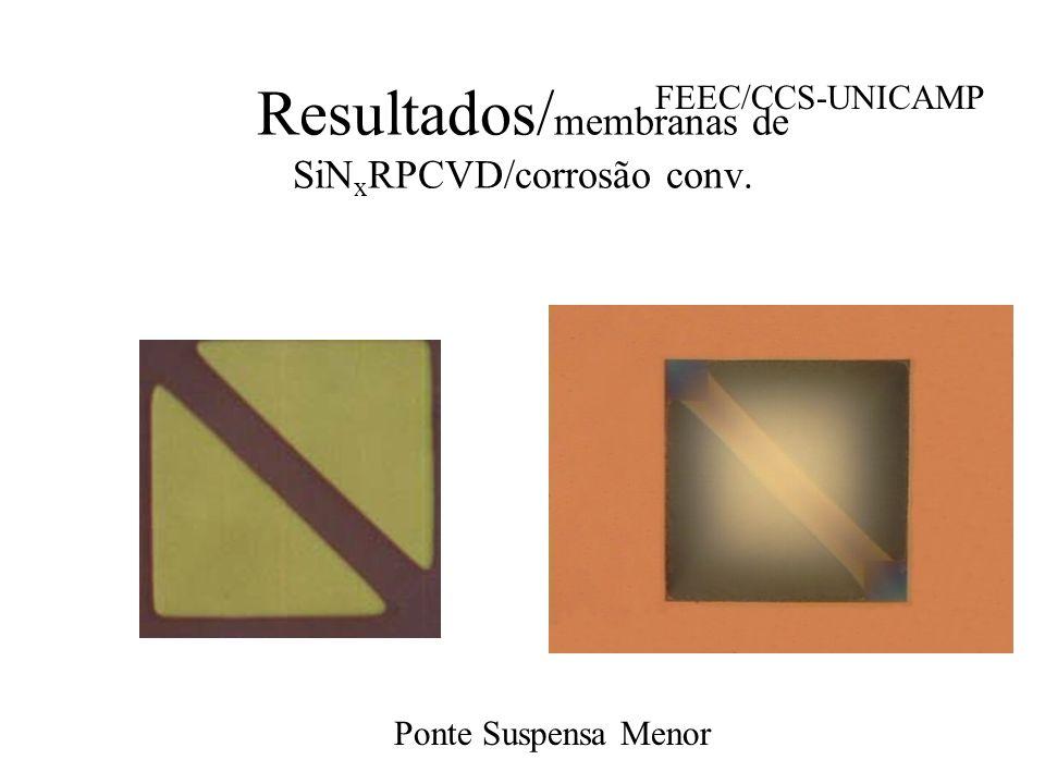 Resultados/ membranas de SiN x RPCVD/corrosão conv.