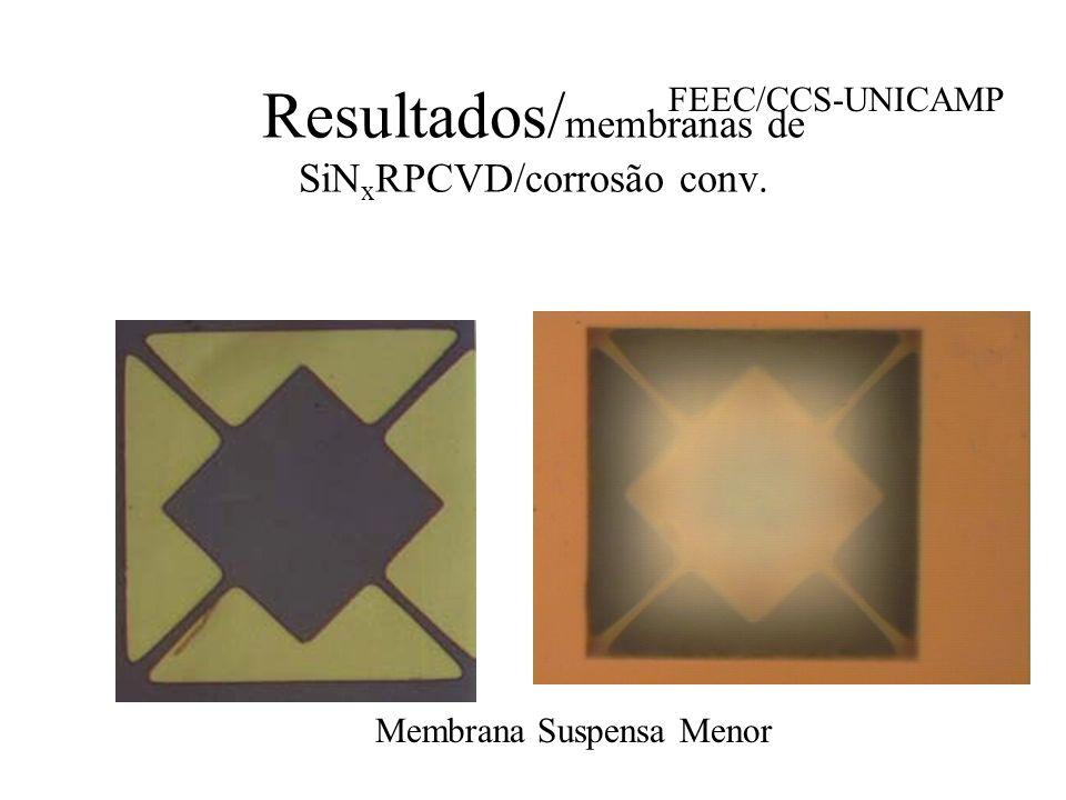 Resultados/ membranas de SiN x RPCVD/corrosão conv. Membrana Suspensa Menor FEEC/CCS-UNICAMP