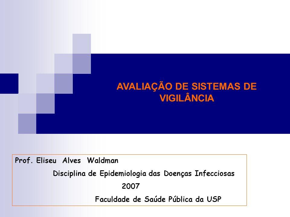 AVALIAÇÃO DE SISTEMAS DE VIGILÂNCIA Prof. Eliseu Alves Waldman Disciplina de Epidemiologia das Doenças Infecciosas 2007 Faculdade de Saúde Pública da