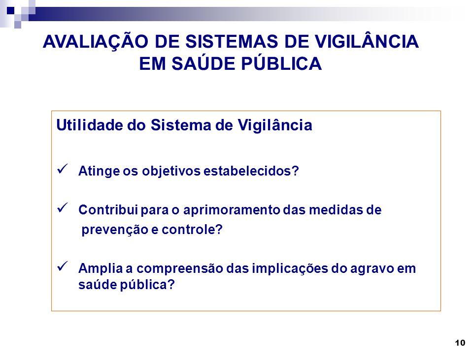 10 AVALIAÇÃO DE SISTEMAS DE VIGILÂNCIA EM SAÚDE PÚBLICA Utilidade do Sistema de Vigilância Atinge os objetivos estabelecidos? Contribui para o aprimor
