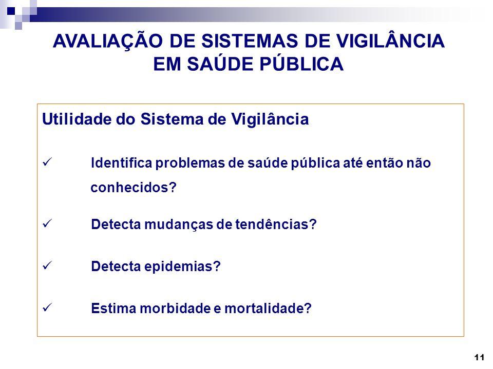 11 Utilidade do Sistema de Vigilância Identifica problemas de saúde pública até então não conhecidos? Detecta mudanças de tendências? Detecta epidemia