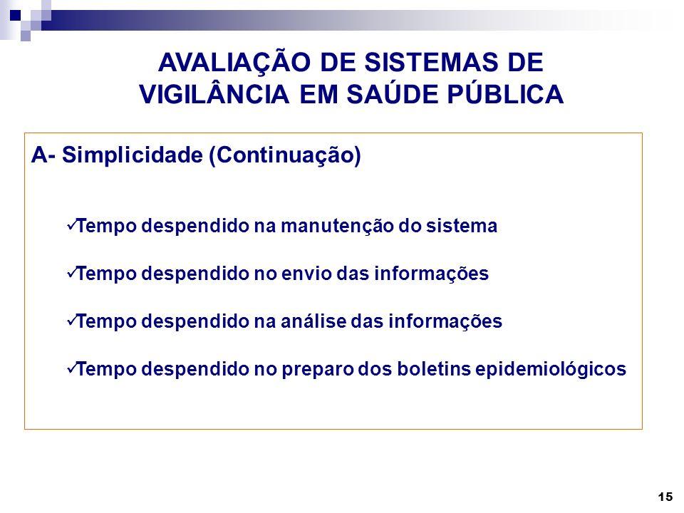 15 AVALIAÇÃO DE SISTEMAS DE VIGILÂNCIA EM SAÚDE PÚBLICA A- Simplicidade (Continuação) Tempo despendido na manutenção do sistema Tempo despendido no en