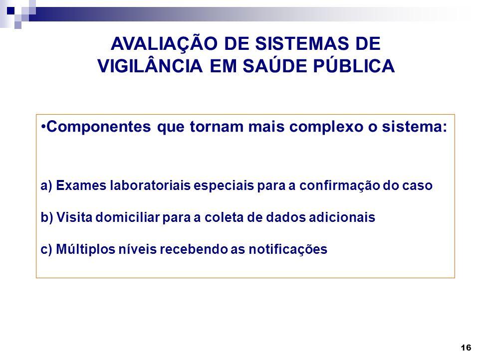 16 AVALIAÇÃO DE SISTEMAS DE VIGILÂNCIA EM SAÚDE PÚBLICA Componentes que tornam mais complexo o sistema: a) Exames laboratoriais especiais para a confi