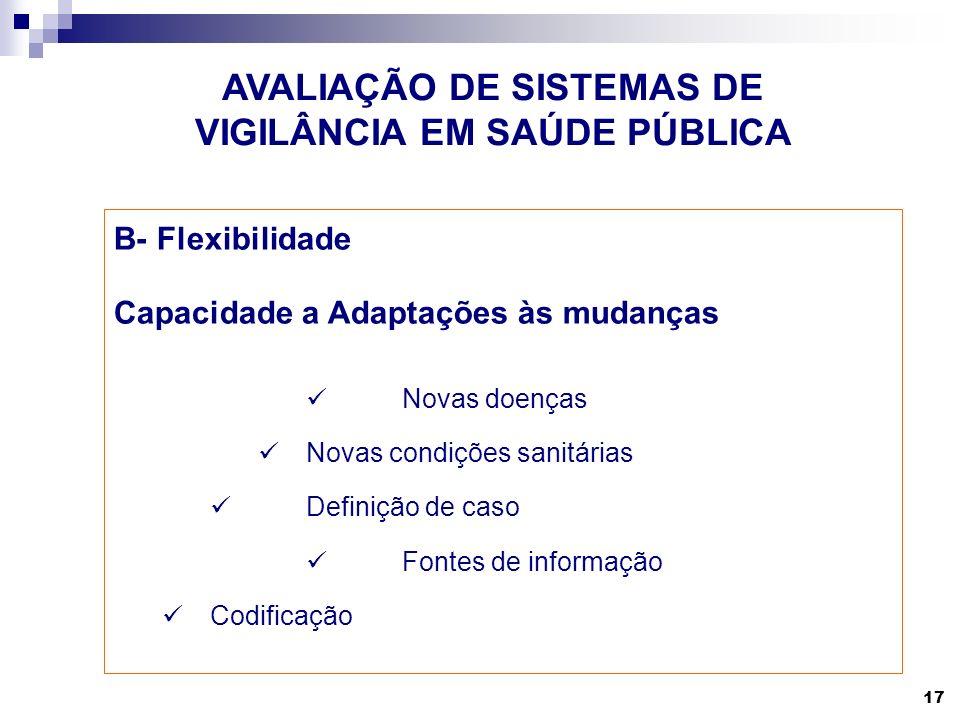 17 B- Flexibilidade Capacidade a Adaptações às mudanças Novas doenças Novas condições sanitárias Definição de caso Fontes de informação Codificação AV