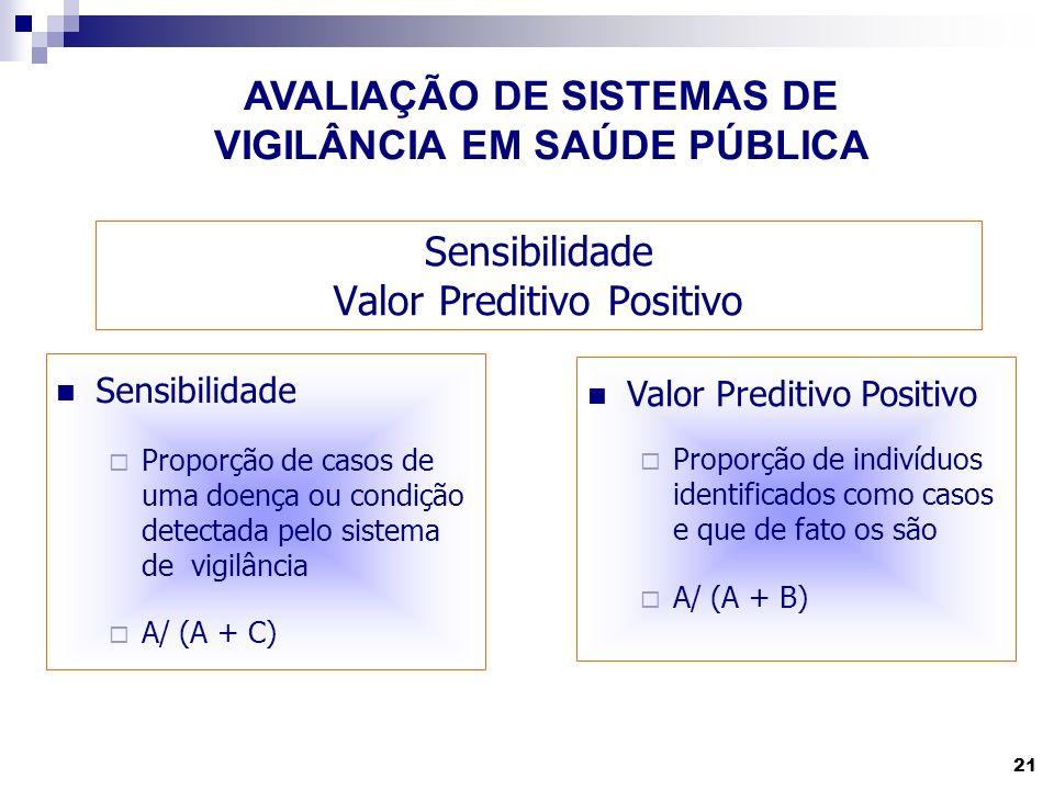 21 Sensibilidade Valor Preditivo Positivo Sensibilidade Proporção de casos de uma doença ou condição detectada pelo sistema de vigilância A/ (A + C) Valor Preditivo Positivo Proporção de indivíduos identificados como casos e que de fato os são A/ (A + B) AVALIAÇÃO DE SISTEMAS DE VIGILÂNCIA EM SAÚDE PÚBLICA