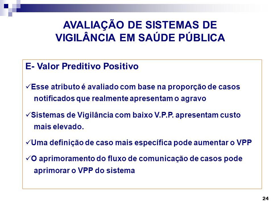 24 AVALIAÇÃO DE SISTEMAS DE VIGILÂNCIA EM SAÚDE PÚBLICA E- Valor Preditivo Positivo Esse atributo é avaliado com base na proporção de casos notificado