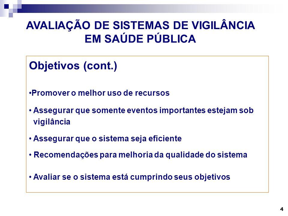 4 Objetivos (cont.) Promover o melhor uso de recursos Assegurar que somente eventos importantes estejam sob vigilância Assegurar que o sistema seja ef