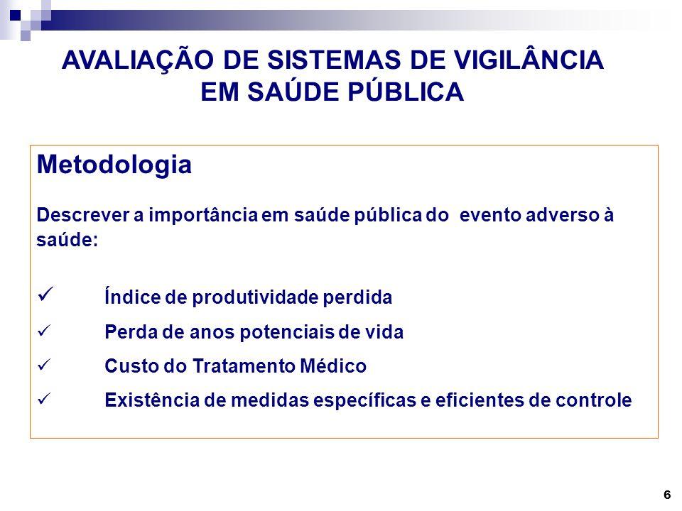 7 AVALIAÇÃO DE SISTEMAS DE VIGILÂNCIA EM SAÚDE PÚBLICA Descrição do Sistema Quais são os objetivos do sistema.