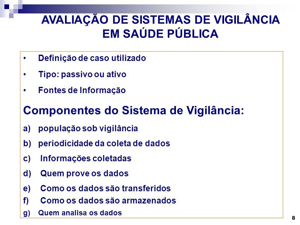 8 AVALIAÇÃO DE SISTEMAS DE VIGILÂNCIA EM SAÚDE PÚBLICA Definição de caso utilizado Tipo: passivo ou ativo Fontes de Informação Componentes do Sistema