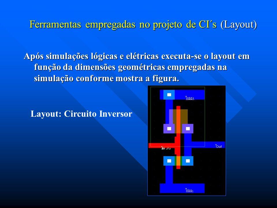 Após simulações lógicas e elétricas executa-se o layout em função da dimensões geométricas empregadas na simulação conforme mostra a figura. Ferrament