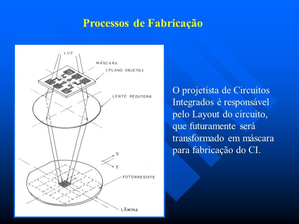 Processos de Fabricação O projetista de Circuitos Integrados é responsável pelo Layout do circuito, que futuramente será transformado em máscara para