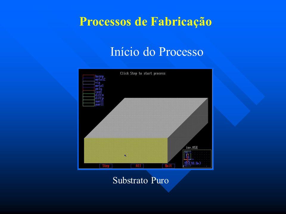 Substrato Puro Início do Processo Processos de Fabricação