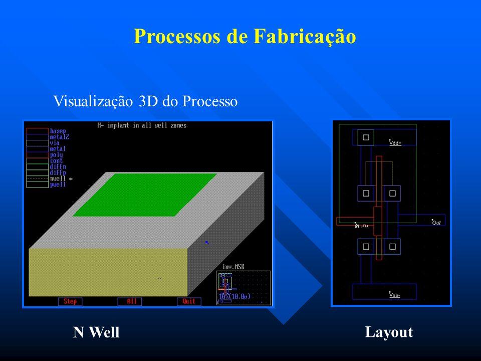 Layout N Well Processos de Fabricação Visualização 3D do Processo