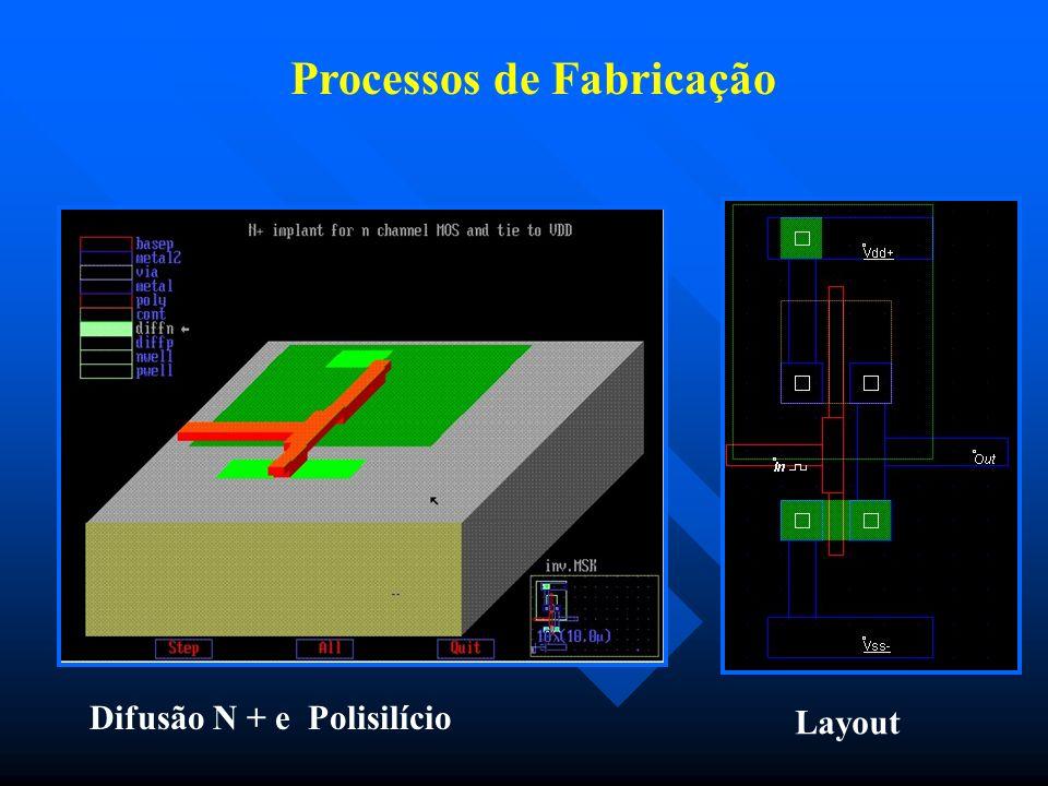 Difusão N + e Polisilício Processos de Fabricação Layout