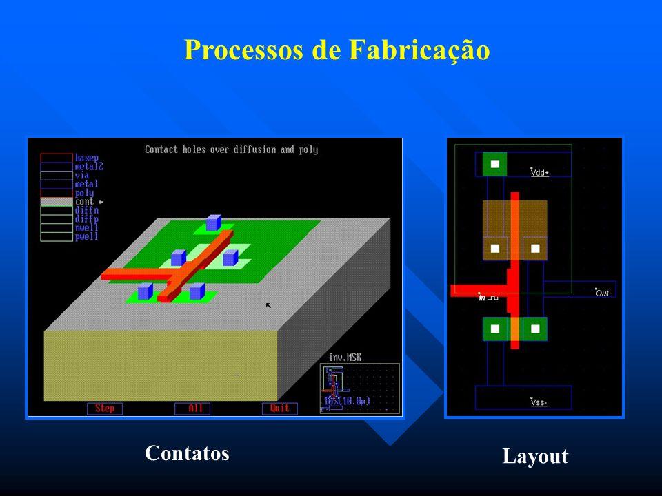 Processos de Fabricação Contatos Layout