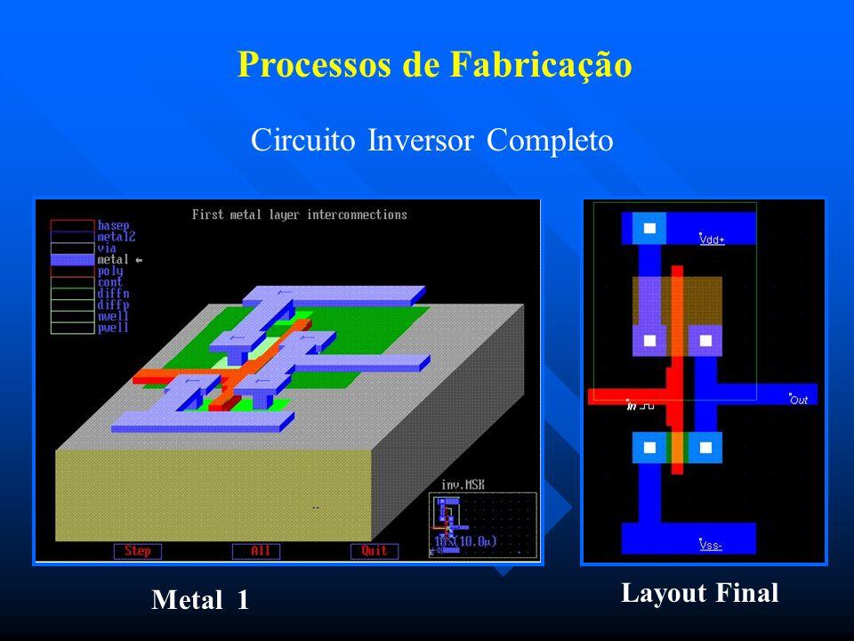 Processos de Fabricação Layout Final Metal 1 Circuito Inversor Completo