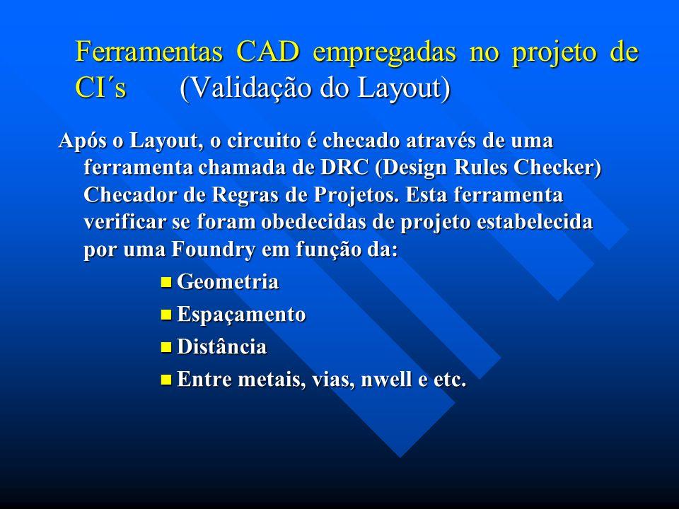 Ferramentas CAD empregadas no projeto de CI´s (Validação do Layout) Após o Layout, o circuito é checado através de uma ferramenta chamada de DRC (Desi