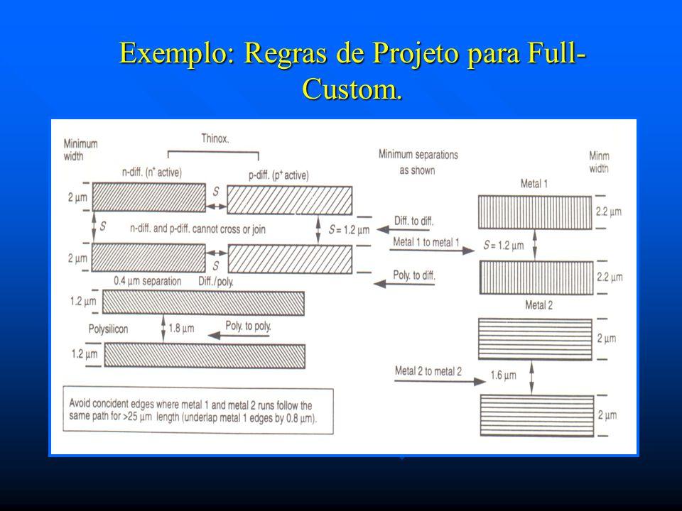 Exemplo: Regras de Projeto para Full- Custom.