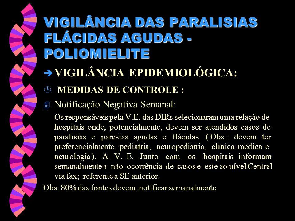 VIGILÂNCIA DAS PARALISIAS FLÁCIDAS AGUDAS - POLIOMIELITE è VIGILÂNCIA EPIDEMIOLÓGICA: ¹ MEDIDAS DE CONTROLE : 4 Notificação Negativa Semanal: Os respo