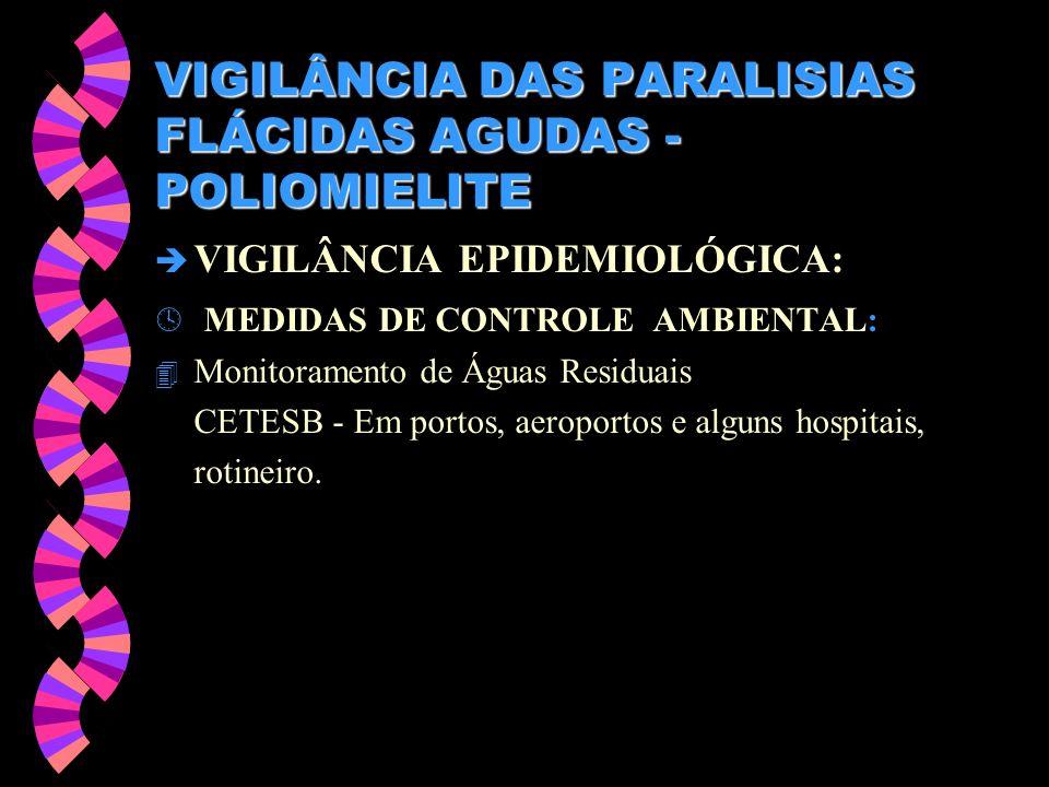 VIGILÂNCIA DAS PARALISIAS FLÁCIDAS AGUDAS - POLIOMIELITE è VIGILÂNCIA EPIDEMIOLÓGICA: º MEDIDAS DE CONTROLE AMBIENTAL: 4 Monitoramento de Águas Residu