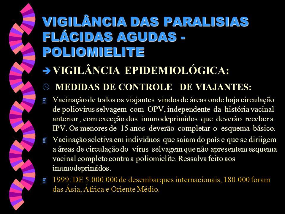 VIGILÂNCIA DAS PARALISIAS FLÁCIDAS AGUDAS - POLIOMIELITE è VIGILÂNCIA EPIDEMIOLÓGICA: º MEDIDAS DE CONTROLE DE VIAJANTES: 4 Vacinação de todos os viaj