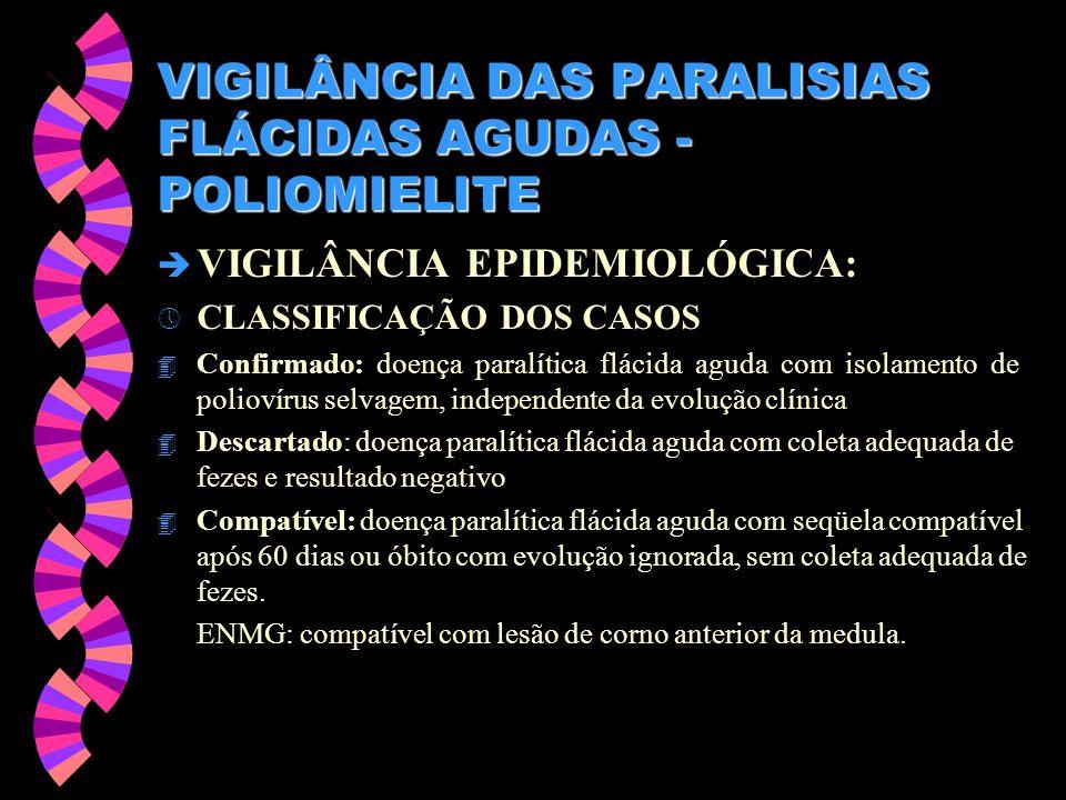VIGILÂNCIA DAS PARALISIAS FLÁCIDAS AGUDAS - POLIOMIELITE è VIGILÂNCIA EPIDEMIOLÓGICA: » CLASSIFICAÇÃO DOS CASOS 4 Confirmado: doença paralítica flácid